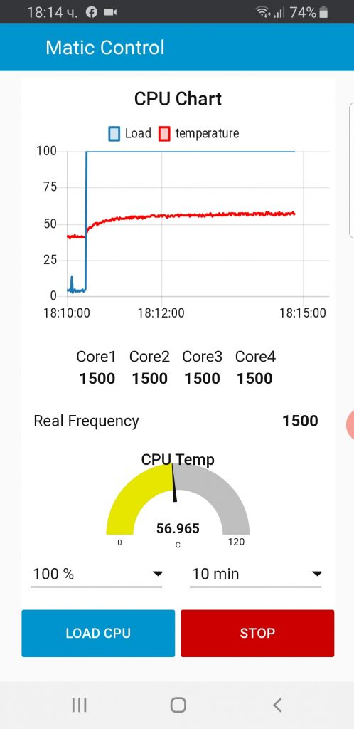 Most efficient fan for Raspberry Pi, MaticBox